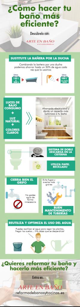 infografia baño eficiente